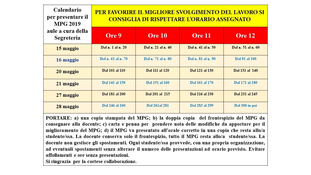 Calendario Esami Unibg.Sandra Chistolini Prof Ordinario Di Pedagogia Generale E